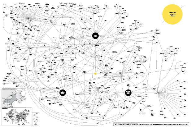 Infinite Jest: a diagram by Sam Potts. A diagram of nearly