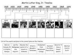 Martin Luther King Jr Con Imagenes Linea Del Tiempo Dia De La