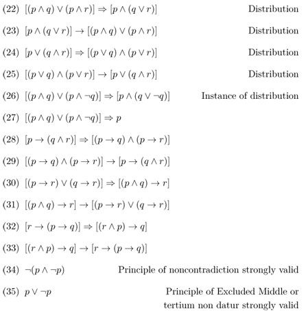 Symbolic Logic Problems Modal Proposition Google Search Symbolic