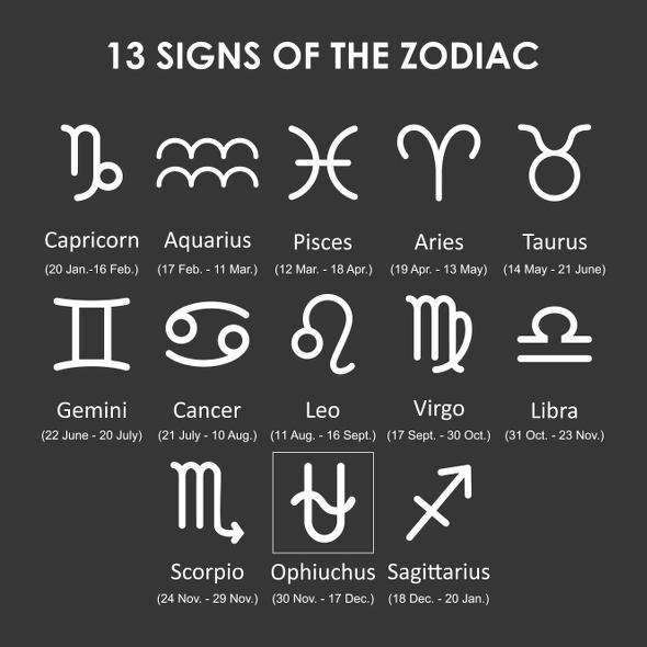 No Nasa Didn T Change Your Astrological Sign New Zodiac Signs Ophiuchus Zodiac New Zodiac