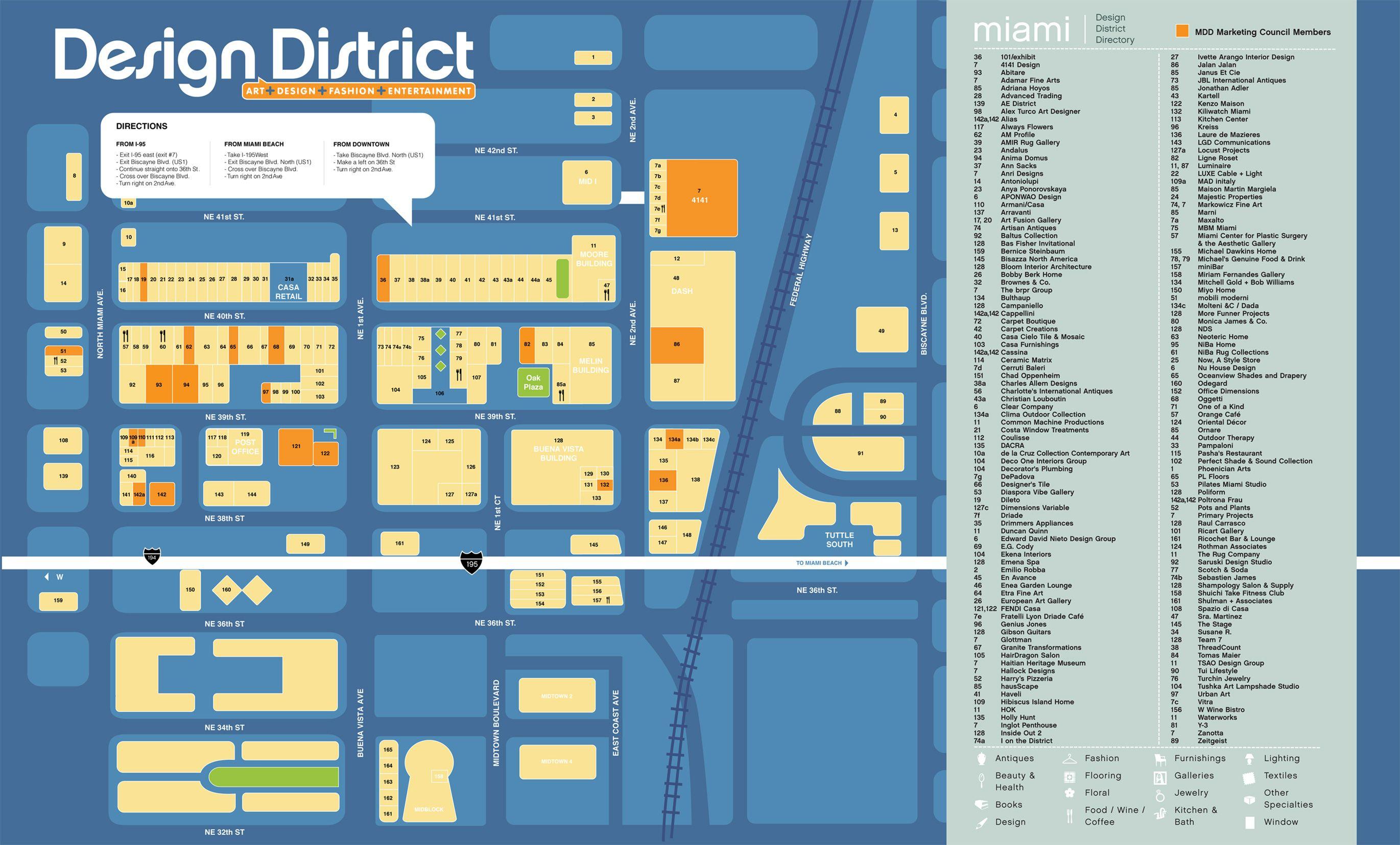 Directory Map Design
