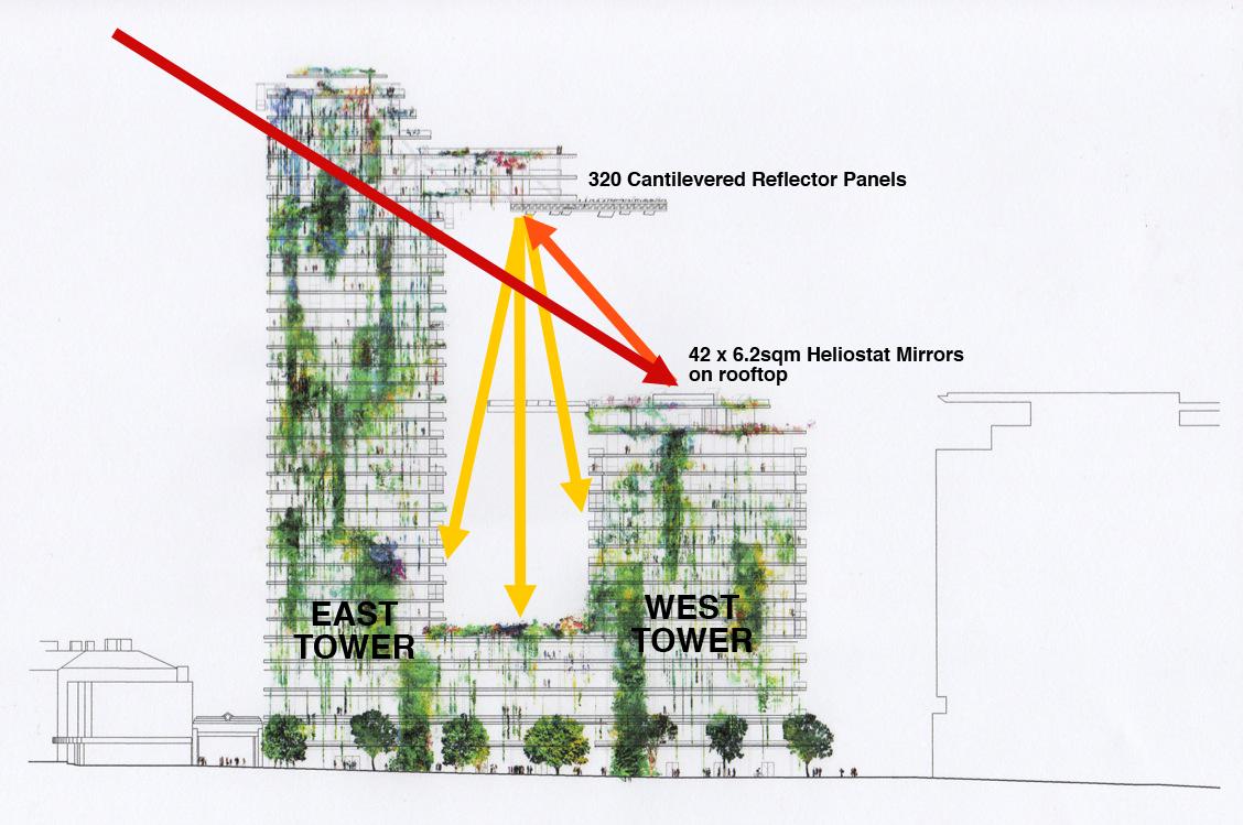 Heliostat Architecture Sydney Google Search Jean Nouvel Hotel Lobby Design Vertical Garden