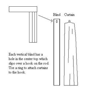 Easy Way To Replace Vertical Blinds With Curtains Using Existing Support Hardware Replace Vertical Blinds Vertical Blinds Curtains With Blinds