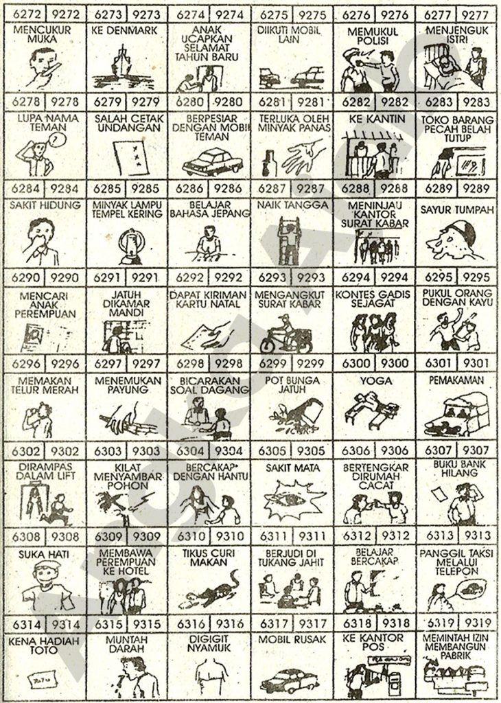 Mimpi Naik Tangga : mimpi, tangga, Mimpi, Bergambar, Seribu, Lengkap, TanyaMimpi.Com, Buku,, Gambar,, Gambar
