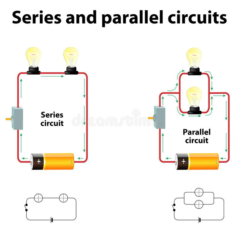 Series And Parallel Circuits In Series Are Connected Along A Single Path So Th Affiliate S In 2020 Series And Parallel Circuits Series Parallel Circuits Science