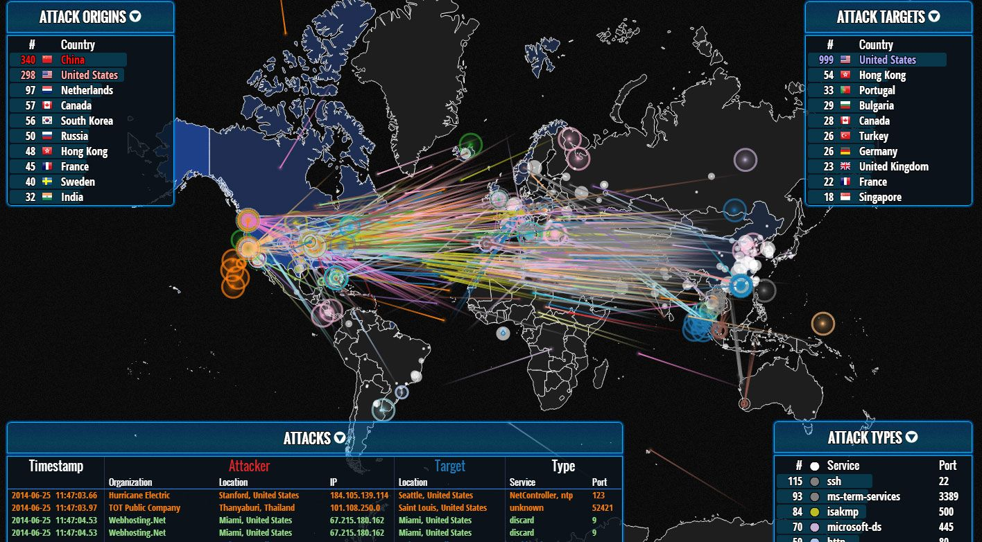 How To Watch Hacking And Cyberwarfare Between The Usa And