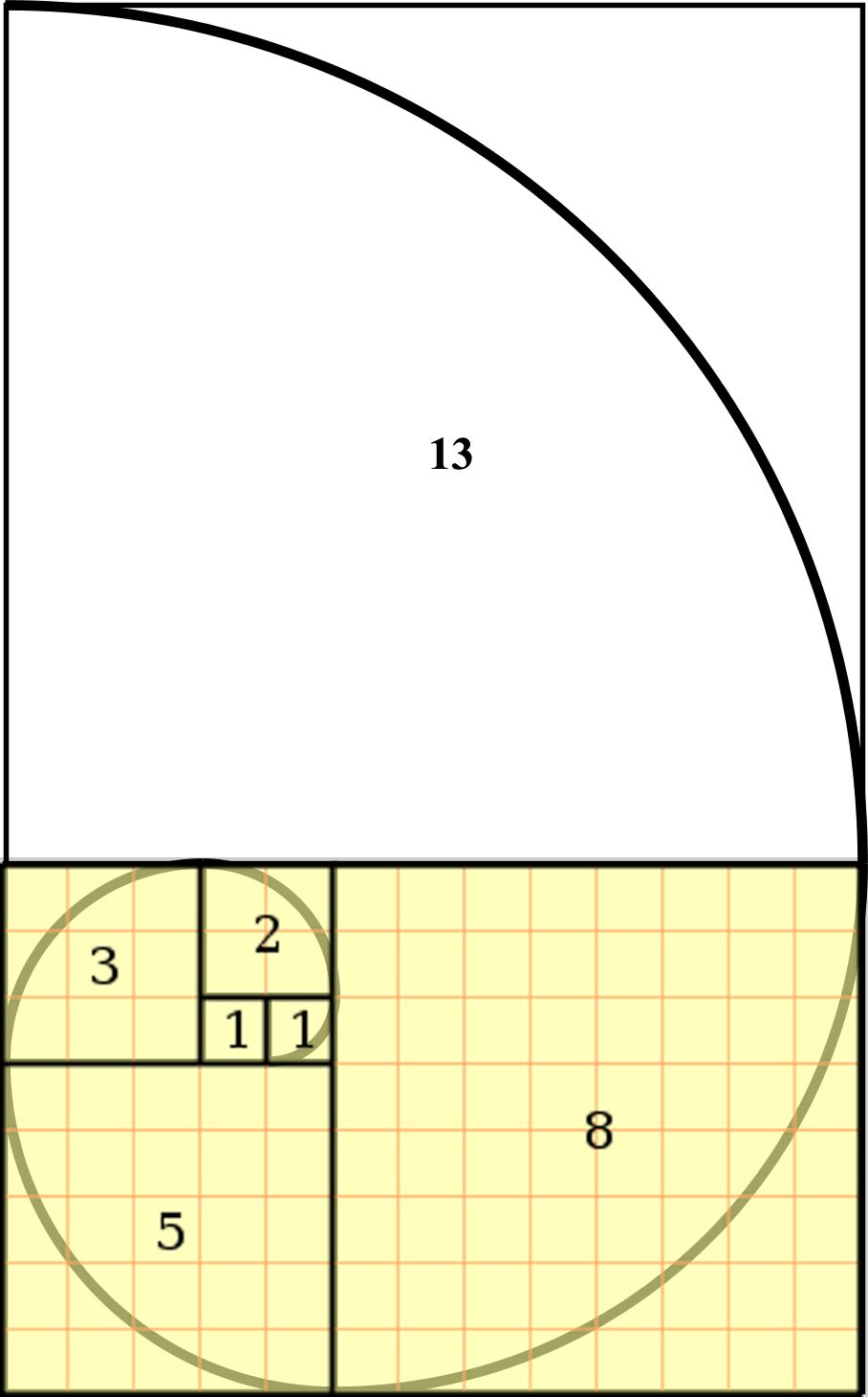 The Spiral Step Using A New Tarot Deck: Love This Concept Of The Fibonacci Spiral= Each Square