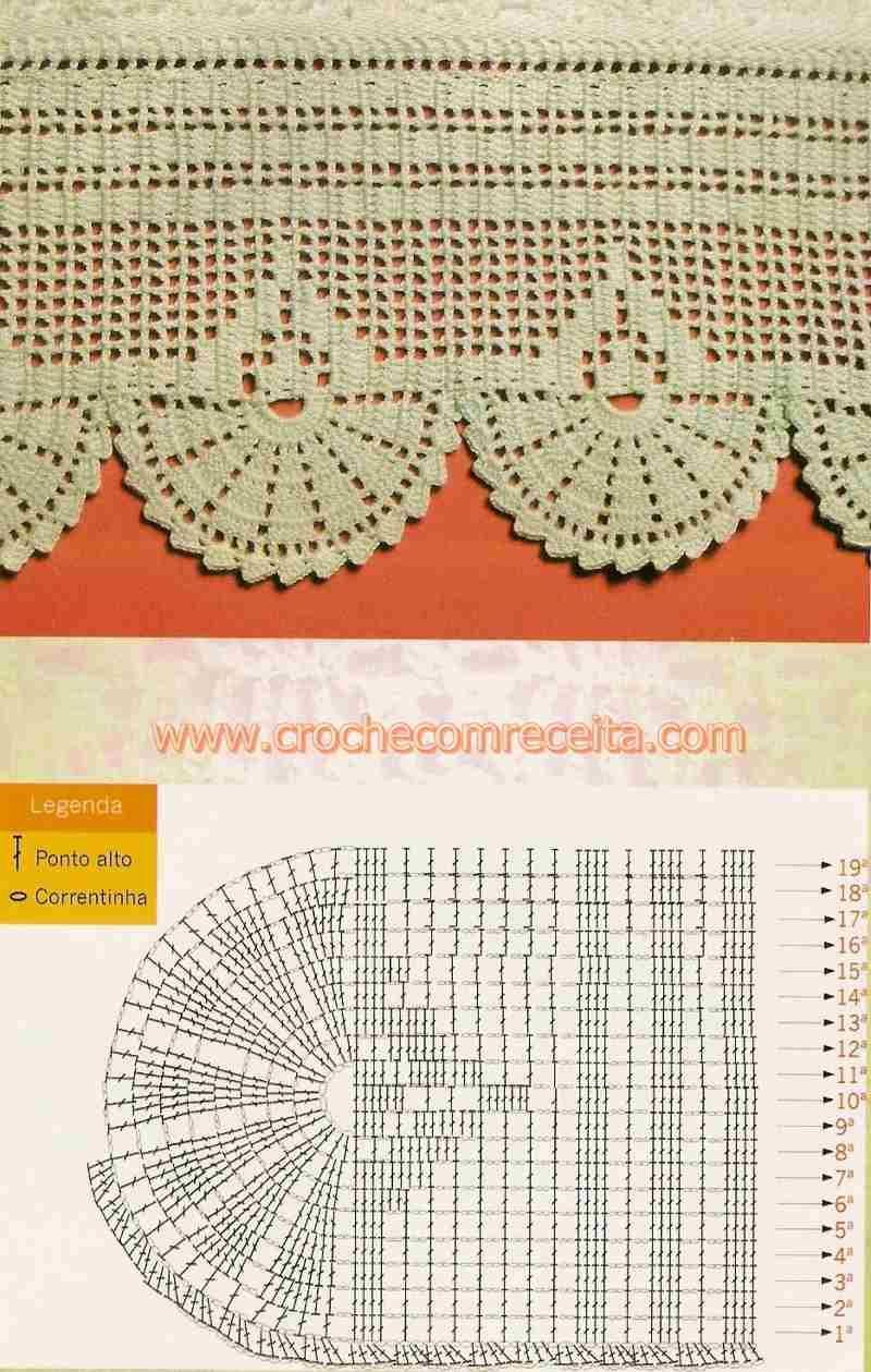 Bicos De Croche Para Toalha De Banho 30 Ideias Bico De Croche
