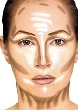 3 Underrated Steps For Flawless Makeup With Images Face