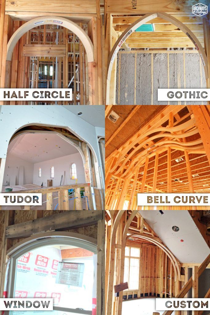 4 Types Of Arches That Will Enhance Your Homes In 2020 Archways