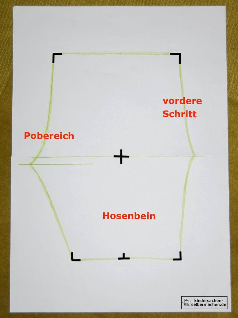 Abb. 5: Das Schnittmuster mit frei Hand gezogenen Linien | MIMINKO ...