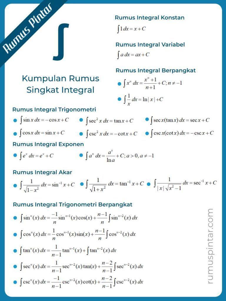 Kumpulan Rumus Integral Trigonometri Matematika Fisika