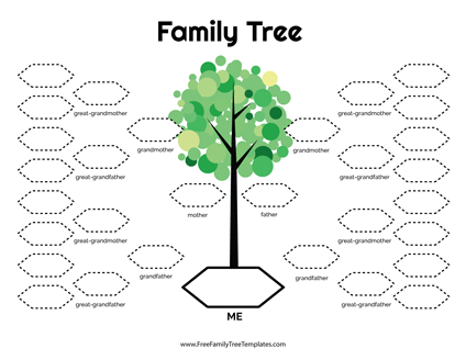 Download This Free Five Generations Family Tree Template That Is Available In Printable Friendl Free Family Tree Template Family Tree Template Free Family Tree