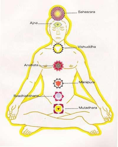 Vocalizar mantras nos ayuda a elevar nuestros chakras o energía hacia el amor y la paz que necesita nuestros cuerpos tanto físicos como sentimientos y espiritual