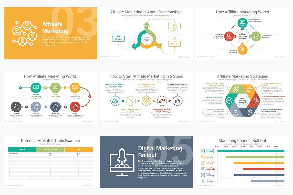 Top Digital Marketing Powerpoint Digital Marketing Digital Marketing Trends Digital Marketing Plan