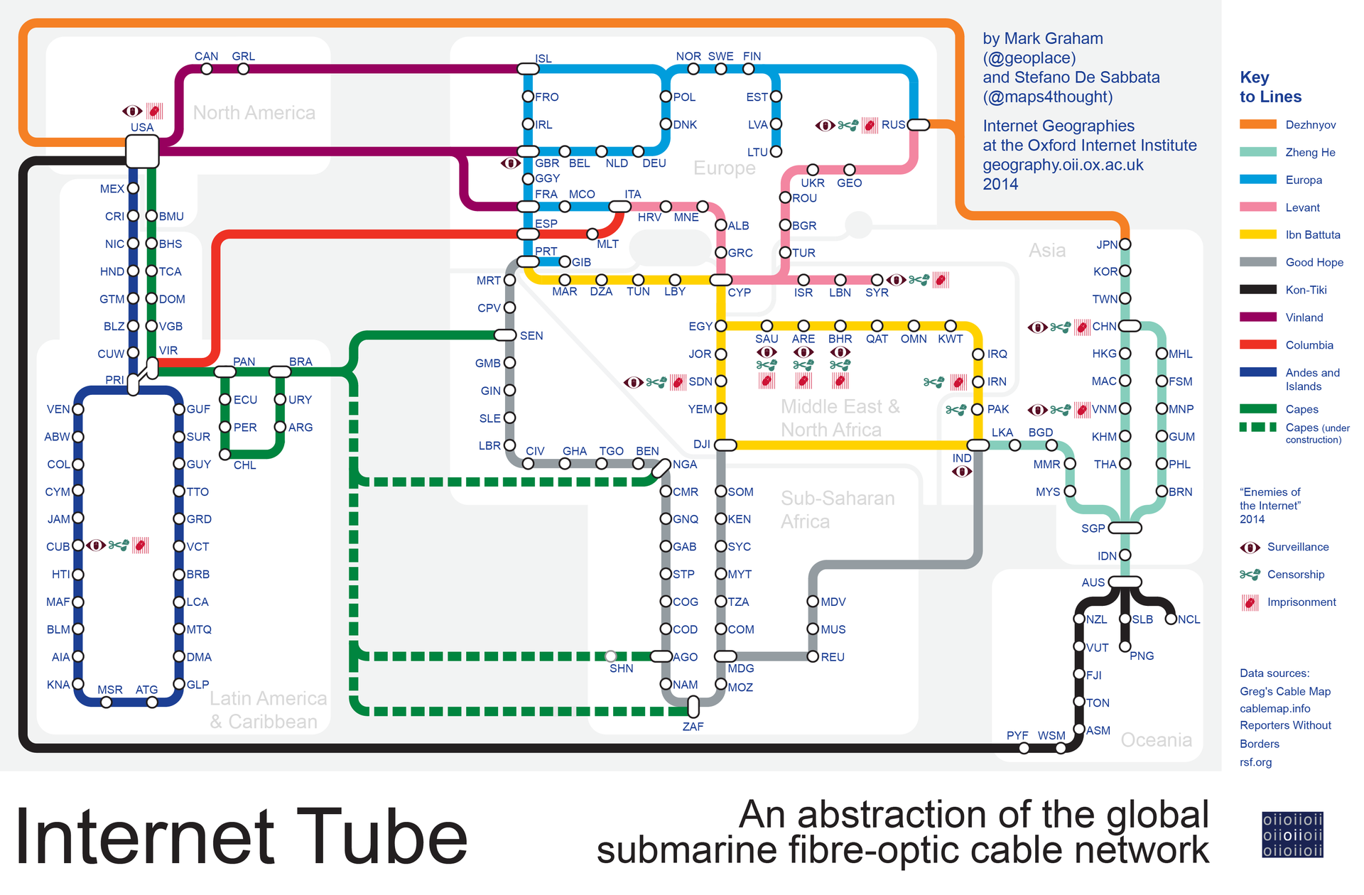 This schematic map shows a simplification (an abstract representation) of  the world's network of submarine fibre-optic cables.[31]