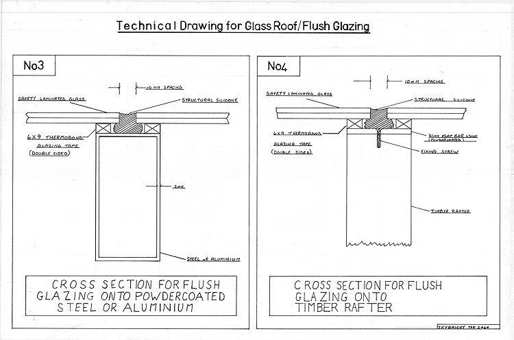 Glass Roof Flush Glazing C Jpg 750 496 Glass Roof Skylight Roof
