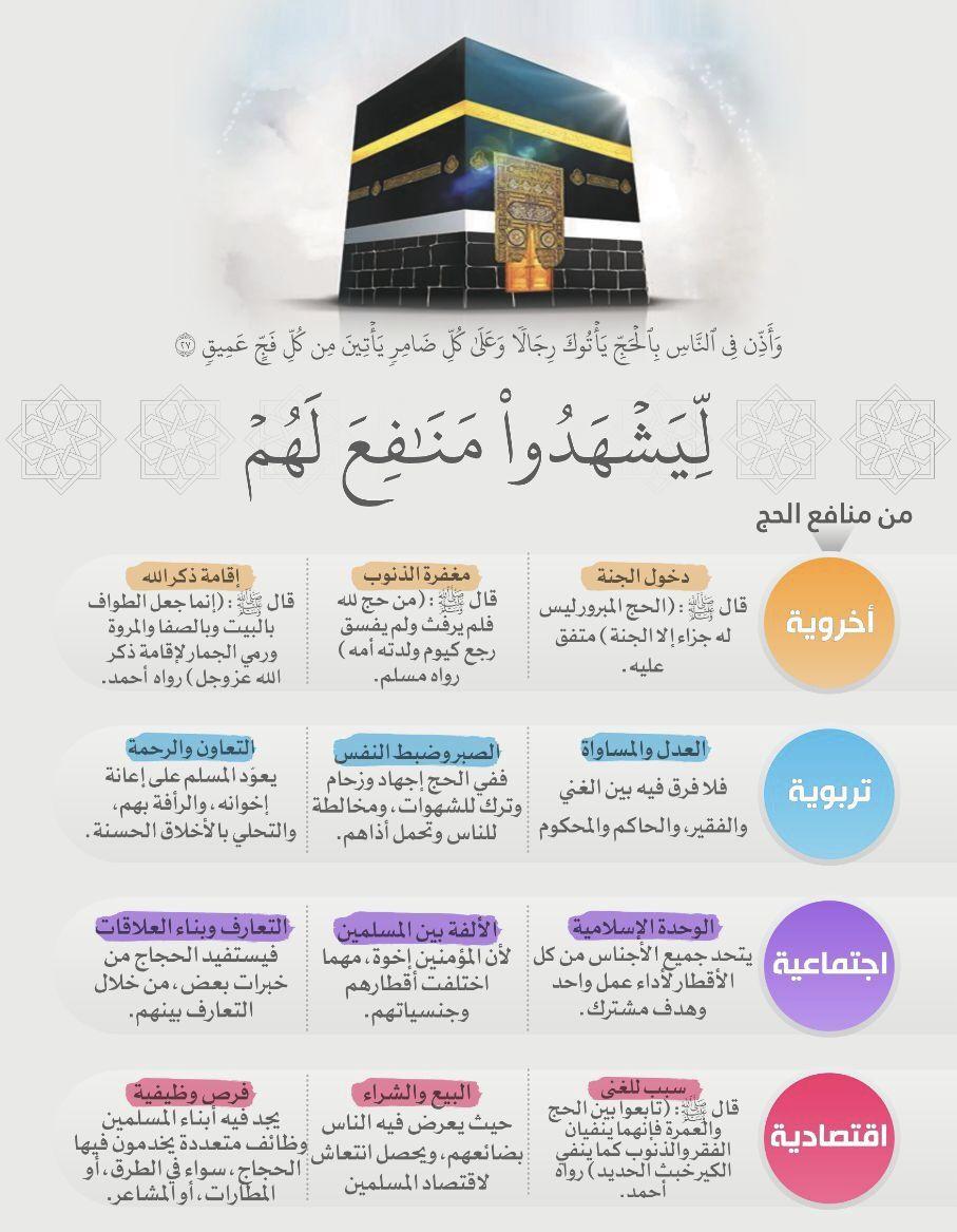 Pin By Chounia Poutia On Quran In 2021 Quran