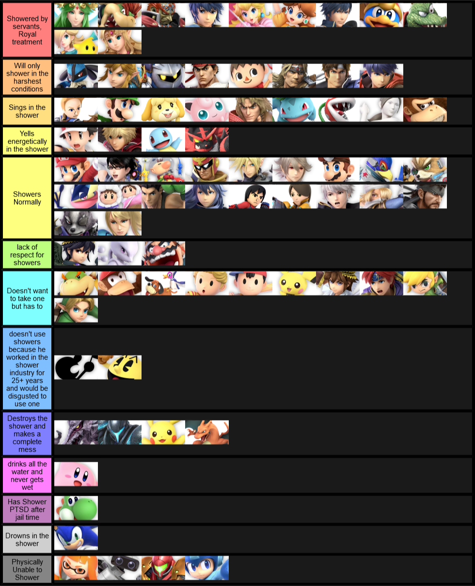 Ssbu Shower Tier List Smash Ultimate Tier Lists Smash Bros Funny Super Smash Bros Memes Nintendo Super Smash Bros