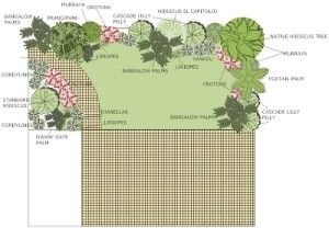 Attractive Tropical Garden Design Plan. Very Similar Layout To My Backyard Patio Area.