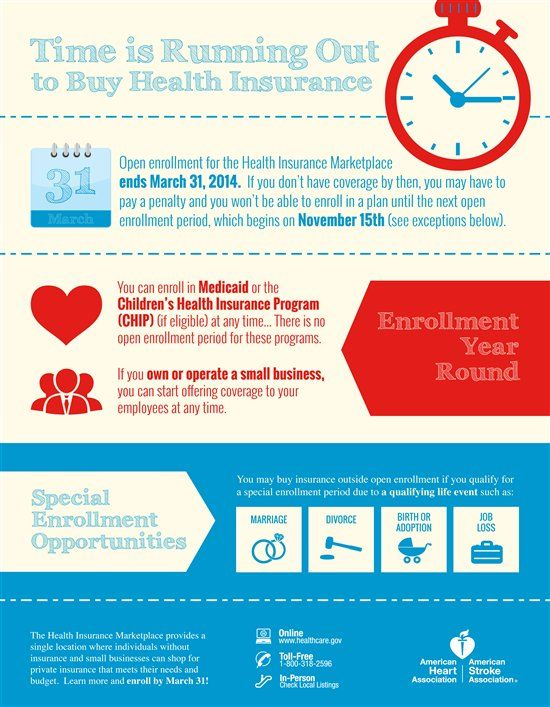 How Does Health Insurance Work Infographic Google Search Buy