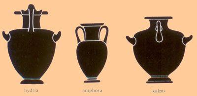Antiikin Kreikka - astiamalleja säilyttämiseen ja kuljettamiseen (taustaa).