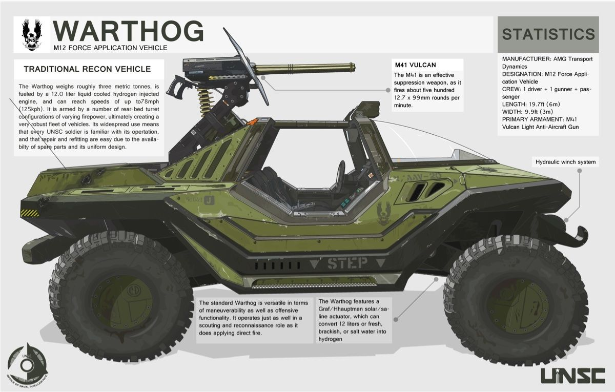 how to draw a warthog from halo
