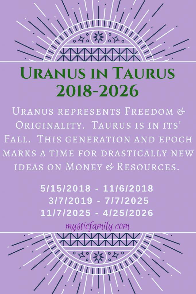 Uranus Retrograde vs  Mercury Retrograde | Current Astrology