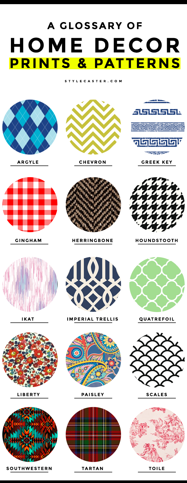 Common home decor prints and patterns a glossary of terms for Interior decor terms