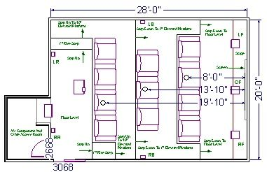 Superb Home Theater Room Design On House Plans Home Plans House Floor Plan Designs  Nelson