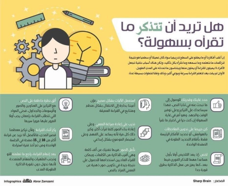Pin By Fatima On Reading Books Infographic Books To Read Personal Development