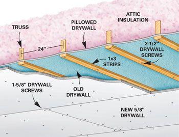 Ceiling Repair Fix A Sagging