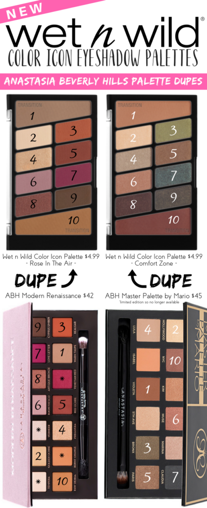 New Wet n Wild Color Icon Palettes ABH Dupes Makeup