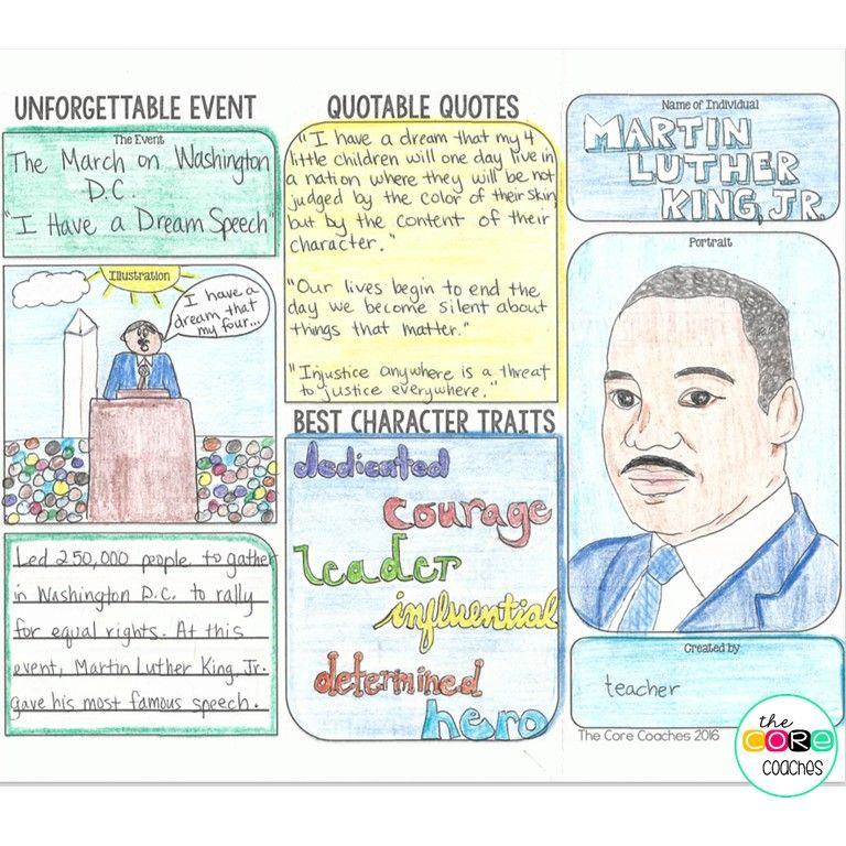 Researching Civil Rights Heroes Black History Month