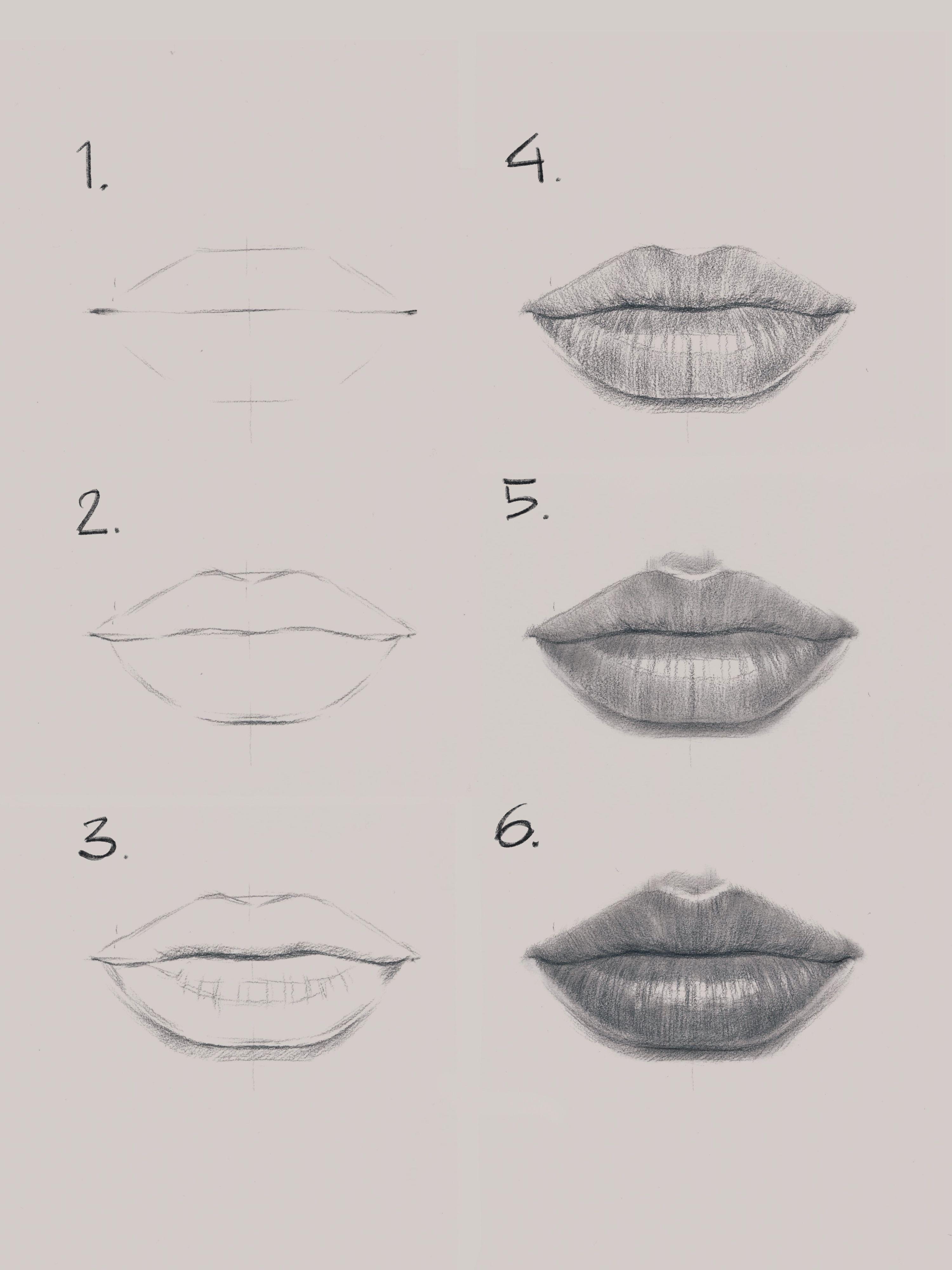 30++ Shading lips ideas in 2021