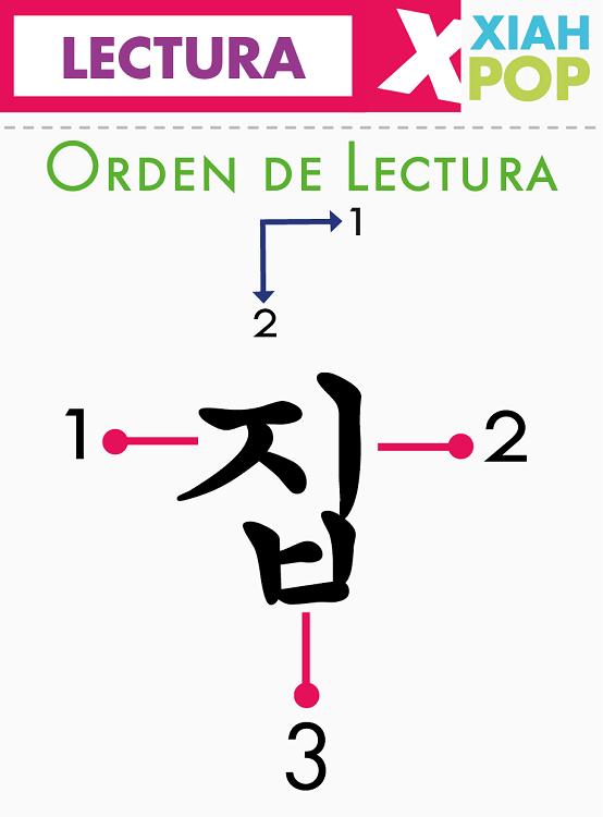 lectura Alfabeto Coreano para Principiantes XiahPop-03 | COREANO ...