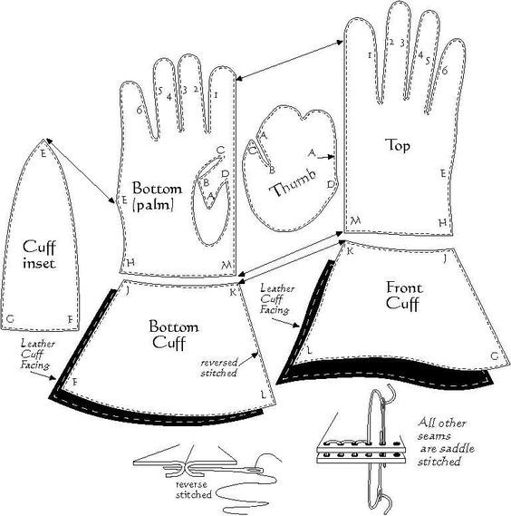 SEWING PATTERNS ~ Gloves design | ~ SEWING PATTERNS ~ | Pinterest ...