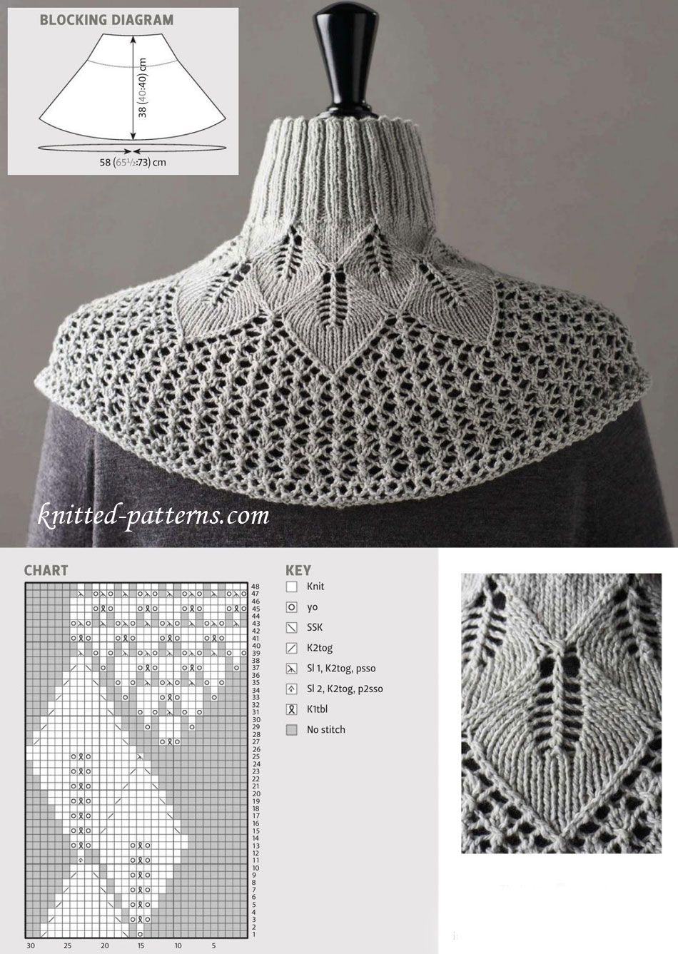 Lace capelet knitting pattern free knitting crochet lace capelet knitting pattern free bankloansurffo Gallery