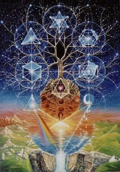 Sacred Geometry Facebook Pages Healthy Vibrant You