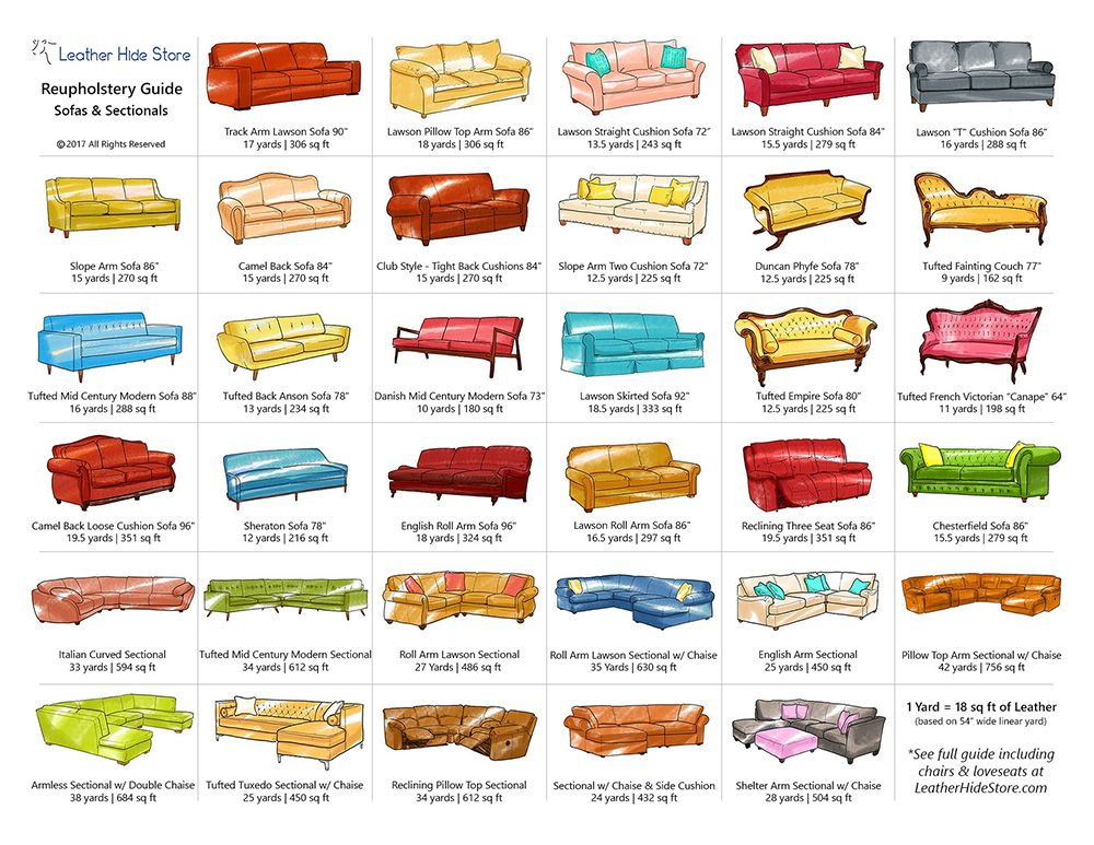 Furniture Reupholstery Guide How Much Leather Or Fabric To Buy Reupholstery Furniture Reupholstery Couch Reupholstery