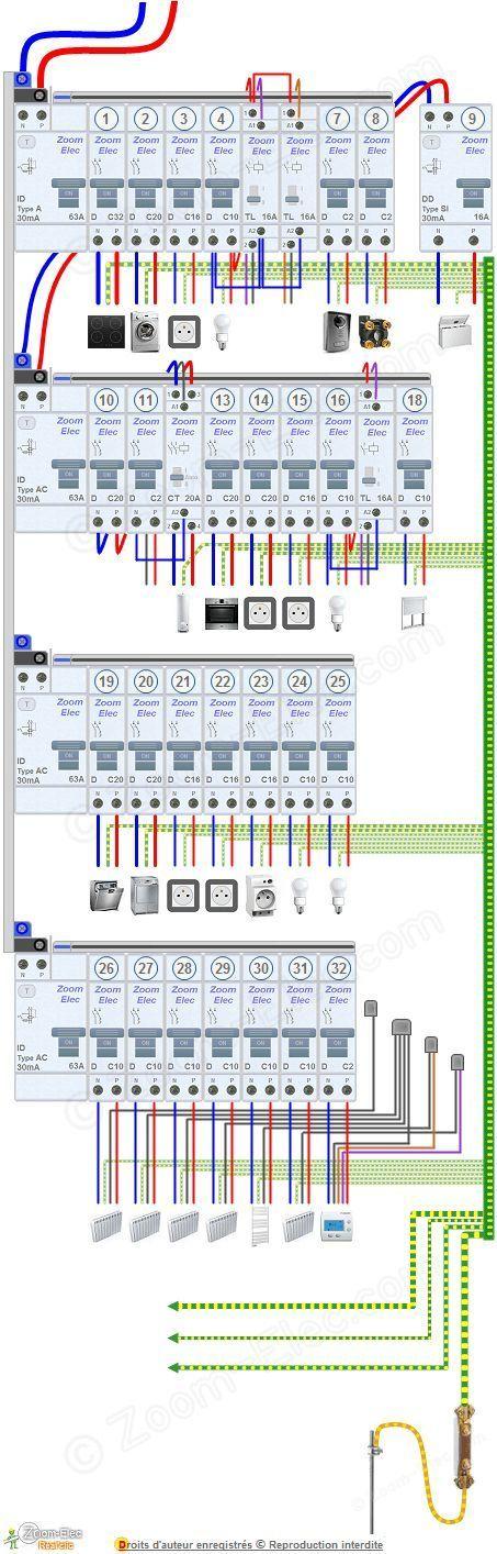 Schéma d\u0027installation, de montage et de raccordement d\u0027un tableau