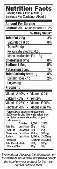 Silk Unsweetened Vanilla Almondmilk Within Almond Milk Food Label18960 Almond Milk Nutrition Facts Almond Milk Nutrition Blueberries Nutrition