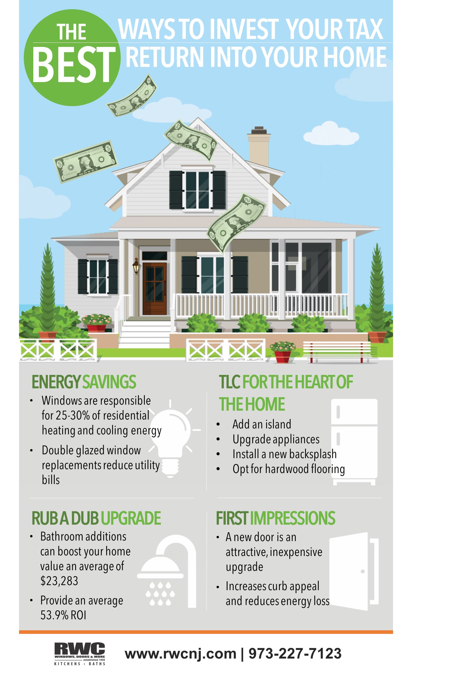 The Best Ways To Invest Your Tax Return Into Your Home Infographic Rwc Best Way To Invest Investing Bathroom Addition