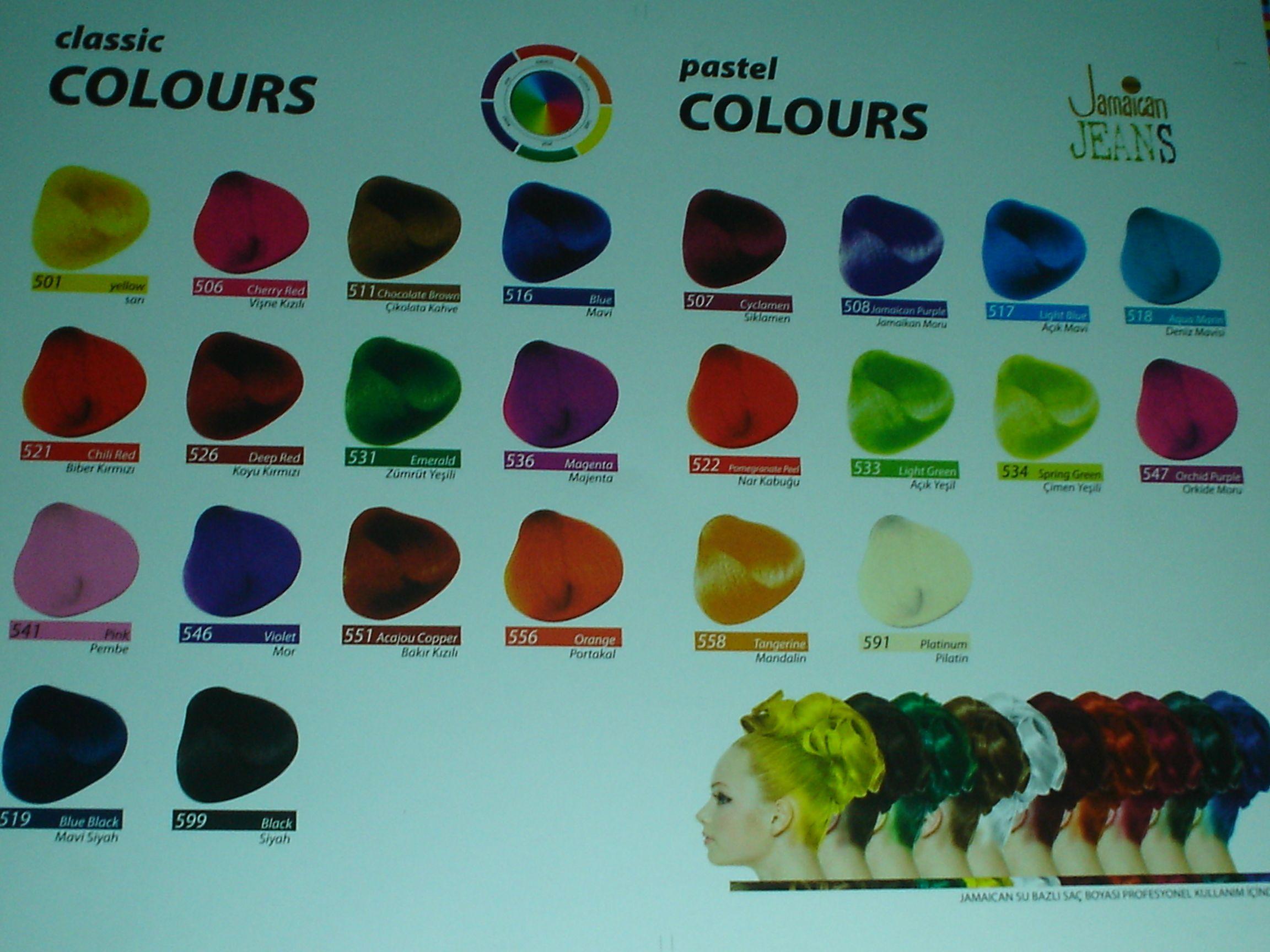 Jamaican Jeans Sac Boyasi Renk Kartelasi Renkler Sac Boyasi Sac