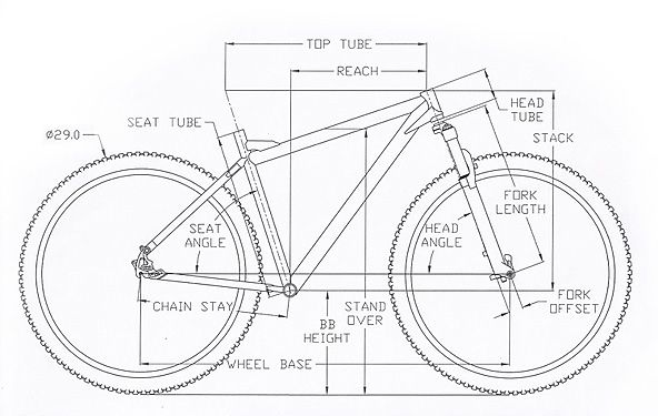 Head Tube Length Mtb Google Search Bmx Bikes Bike Training