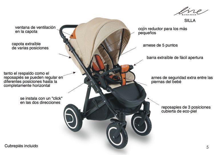 Très 22 best Cochecitos y sillas de bebé todoterreno. All terrain  EG43