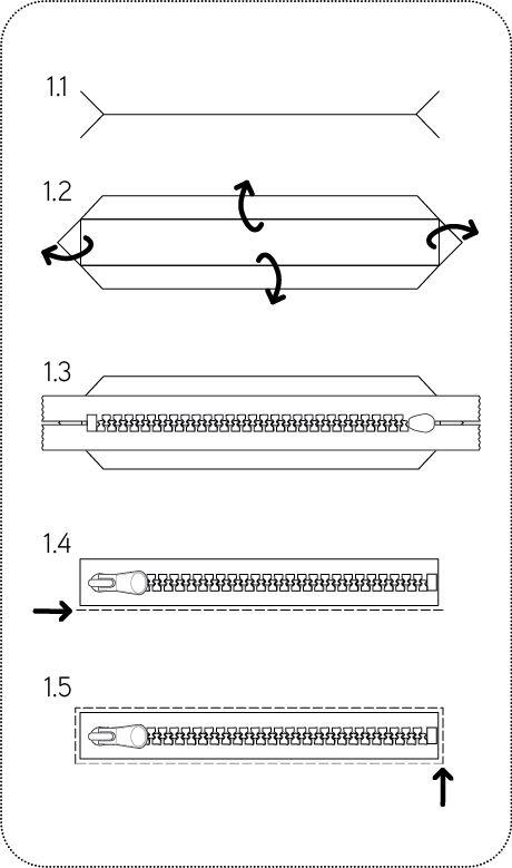 Alternativen für die Erstellung von Innentaschen mit Reißverschluss ...