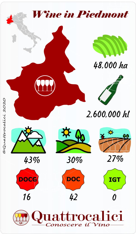 Piemonte Quattrocalici La Guida Al Vino E All Enoturismo Nel 2020 Vino Alto Adige Vino Piemontese