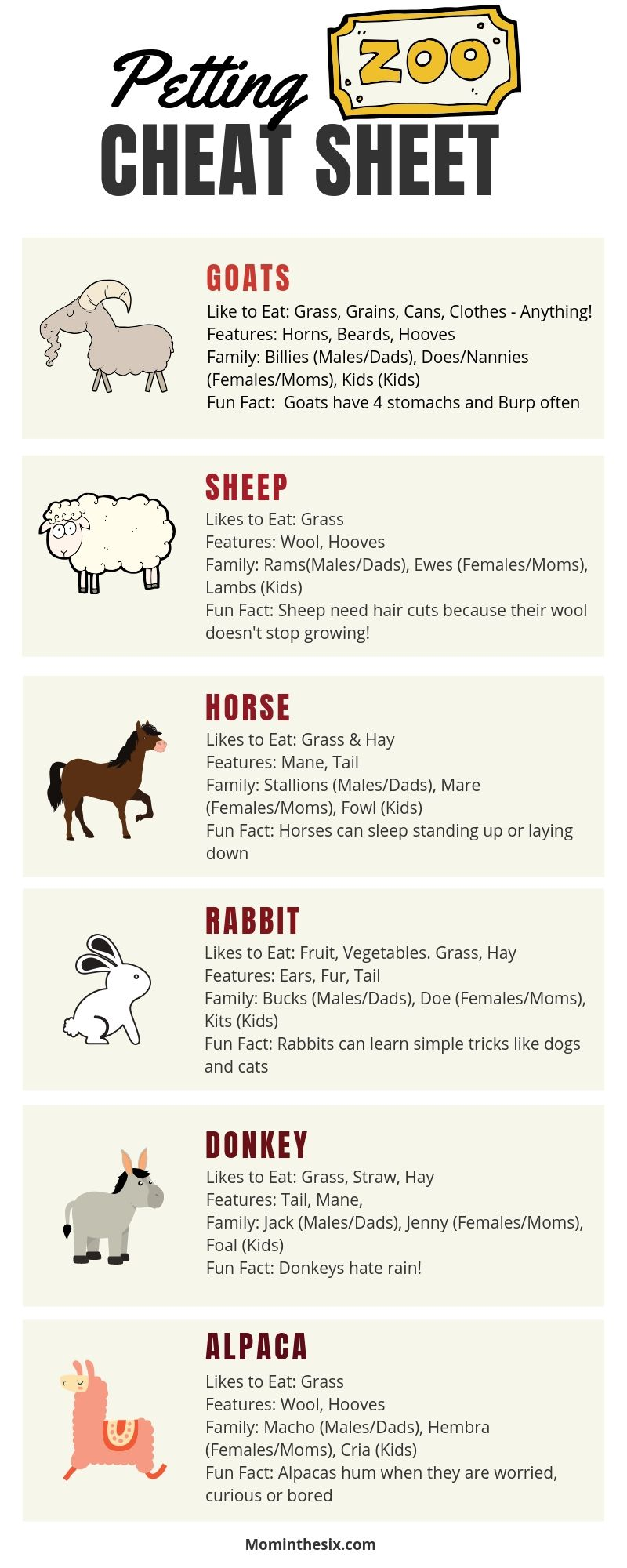 Petting Zoos Great Places To Go With A 2 Year Old Zoo Animals Animal Facts For Kids Fun Facts