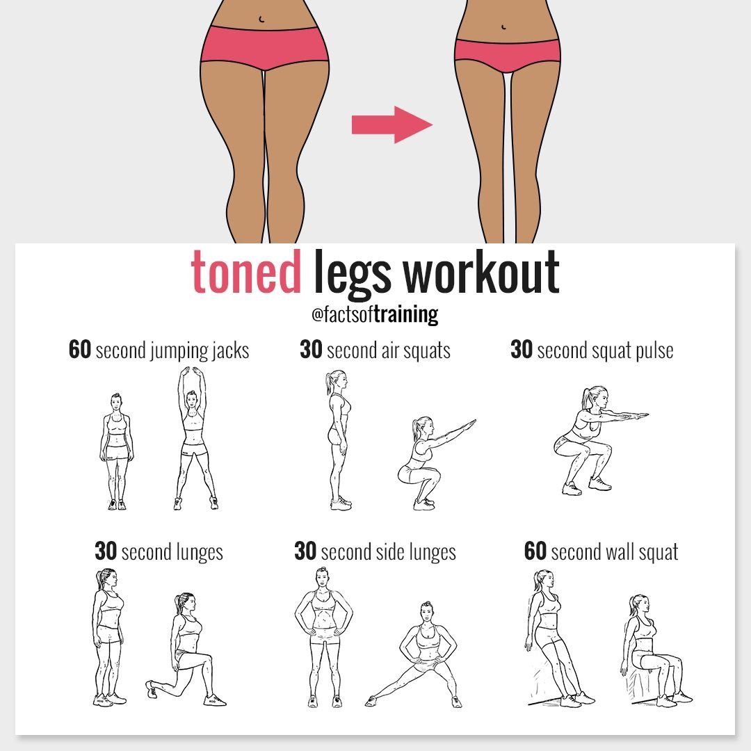 Abnehmen Ohne Fitnessstudio Leg Workout Posted By Advancedweightlosstips Yoga